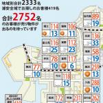 浦安相場天気予報8月